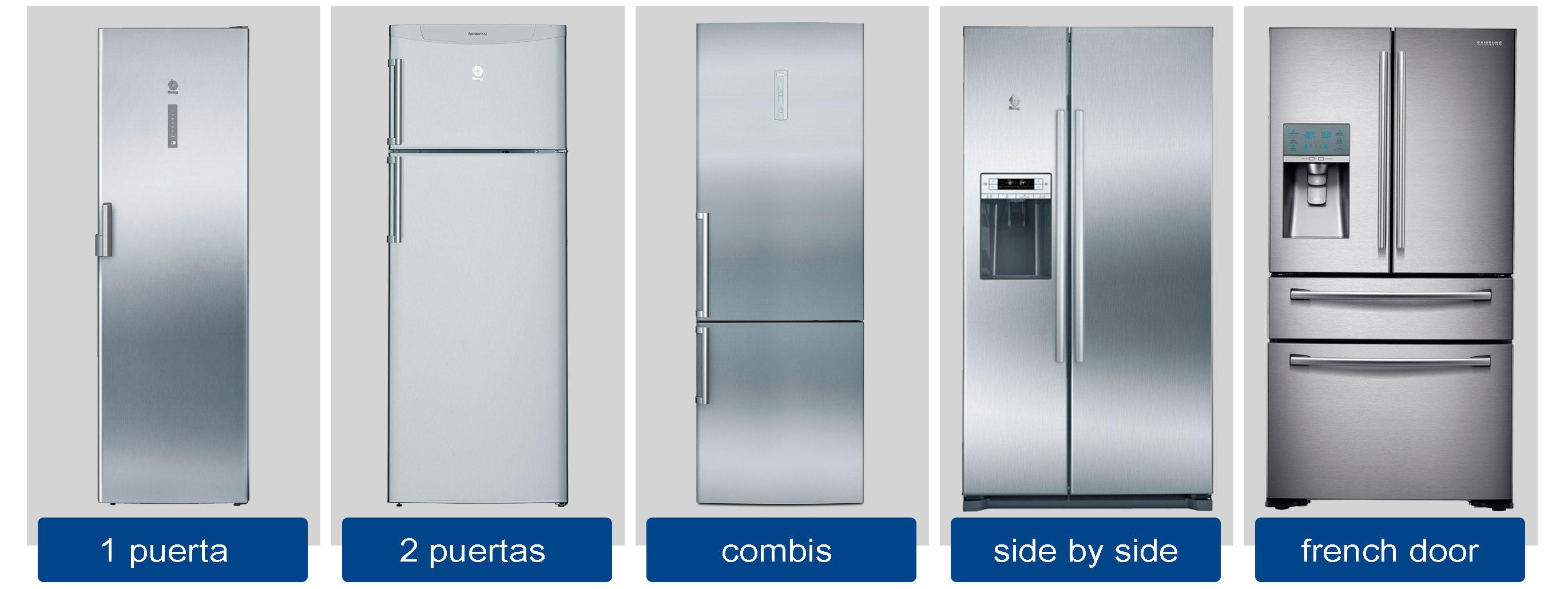 Tipos de frigoríficos Electro Premium