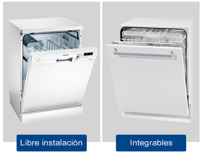 Types of Dishwashers Electro Premium