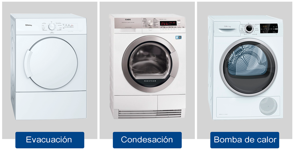 Types of Electro Premium Dryers